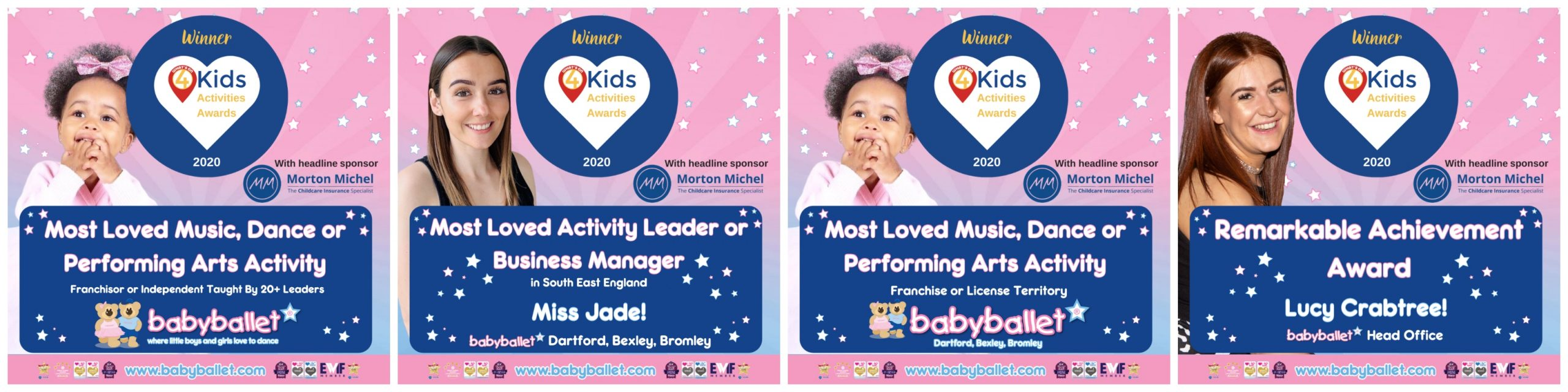 What's On 4 Kids Activities Awards 2020 babyballet Winners